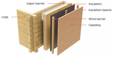 not included wall insulation photo